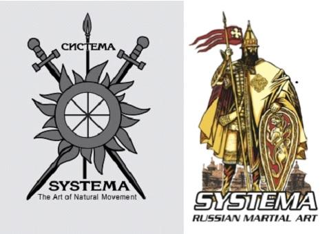 Systema Hamilton